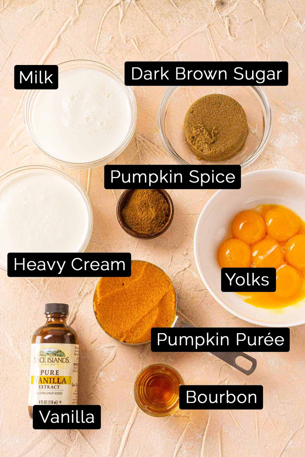The pumpkin ice cream ingredients with black and white labels on a textured board.